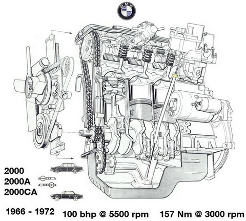 bmw m10 engine bmw n20 wiring diagram